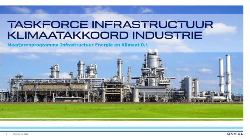Meerjarenprogramma infrastructuur energie en klimaat 0.1