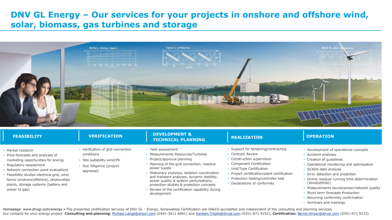 Renewables Certification service portfolio
