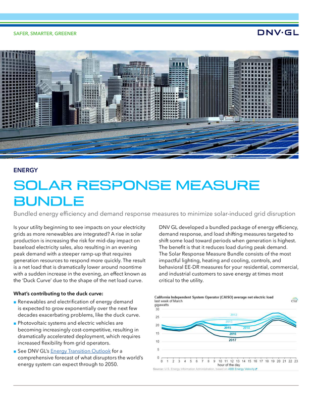 Solar response measure bundle